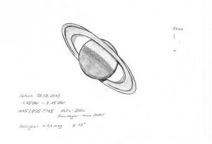 Saturn 03.03.2013